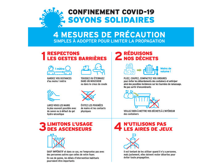 Mesures confinement